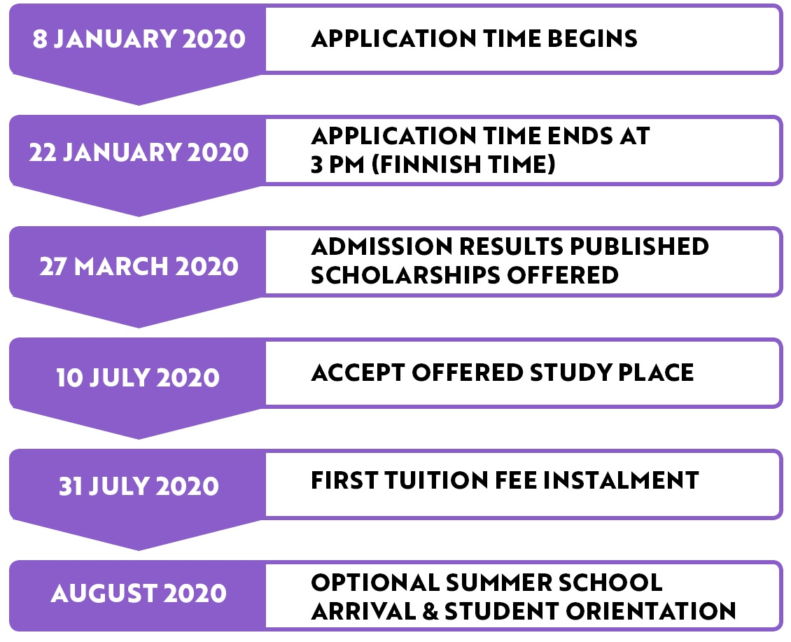 admission timetable